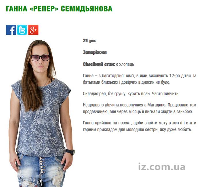 Ganna---Reper---Semidyanova_result