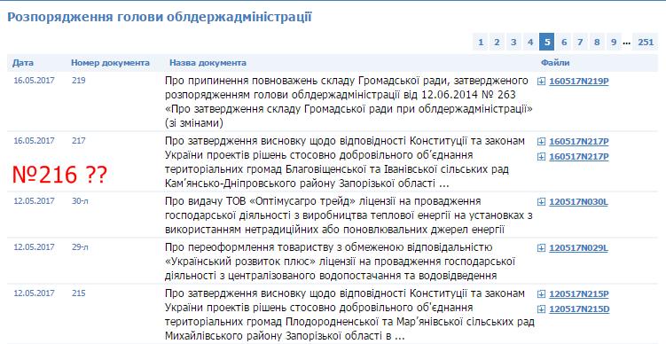 Раскрыта новая афера запорожского губернатора